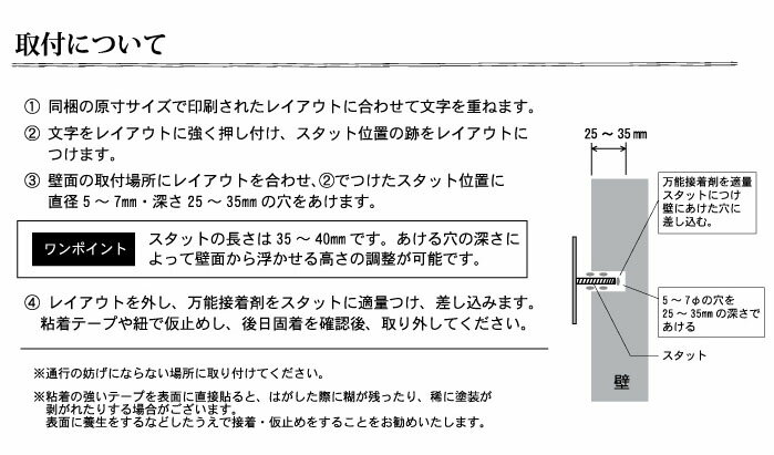 lcsr-01取り付け方法